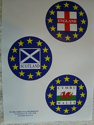 Business Opportunity - British Euro Symbols - World-Wide Copyright