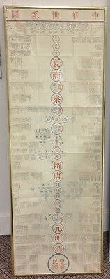 Vintage Framed Chinese Genealogy Dynasty Map Chart