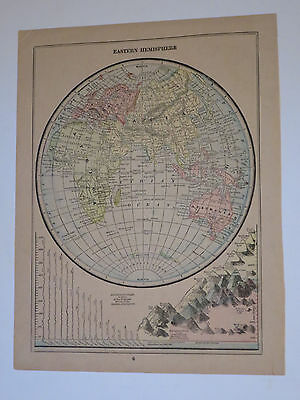 Original Antique Atlas Map 1892 Eastern Hemisphere and The Solar System