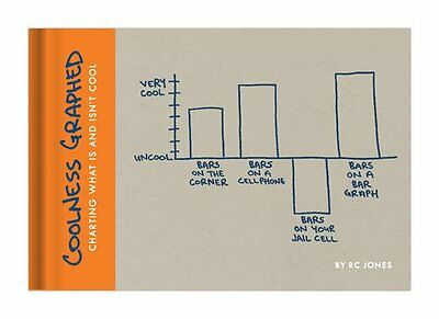 Coolness Graphed by Knock Knock - Geek Father's Day Gift | Hello Glory