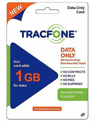 Tracfone 1GB Data Only Pin # Number Airtime Add-On for BYOP Smartphone