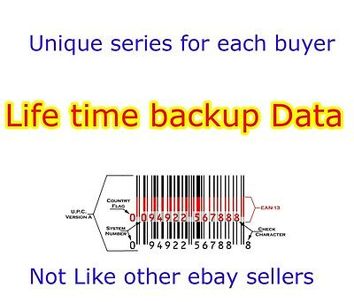Amazon & Ebay Barcodes 100 EAN UPC Code Numbers Lifetime Lowest Price