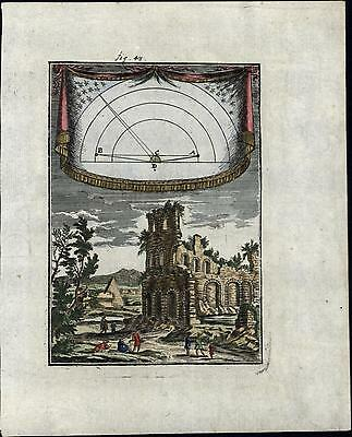 Astronomy celestial heavenly bodies math measurement 1719 Mallet antique print