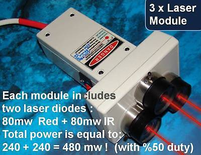 480mw Soft,Cold, LLLT, Low Level Laser Therapy  Device -  Red & IR