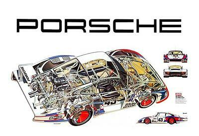 Porsche  *LARGE POSTER*  AMAZING  Auto Race Car Image  - BEAUTIFUL PRINT