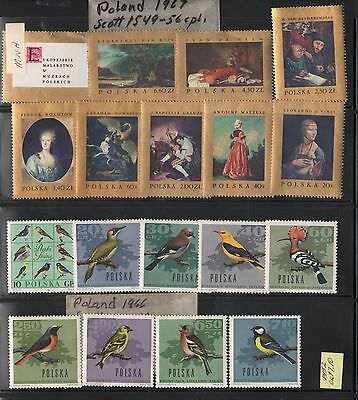 Poland Reproduction Of Famous Painters. Birds. Mnh