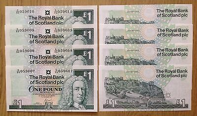 The Royal Bank Of Scotland Uncirculated One Pound Note £1
