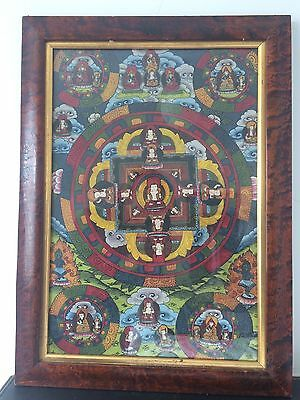 Antique Tibetan Thangka Buddist Painting Framed