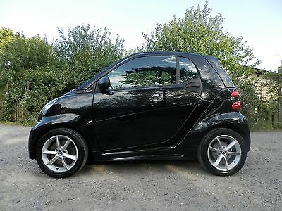 smart fortwo pulse CDI 2012. 22865 miles