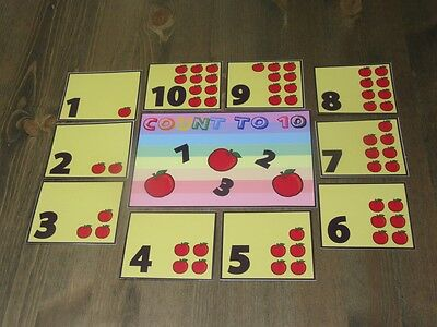 Numbers Flashcards - Learning Counting Numbers 1 to 10 - Math Kids Preschool