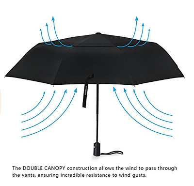 Automatic Windproof Travel Umbrella Lightweight Compact Automatic Open & Close