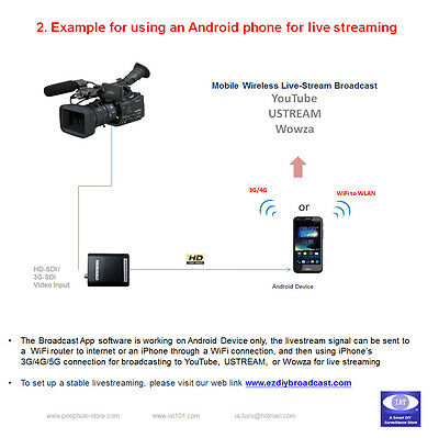 3G-SDI / HD-SDI to USB Video Capture Card / Grabber for Live Stream Broadcast