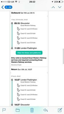 Train Tickets - Gloucester To London Paddington Return . 2 Adults 2 Children .
