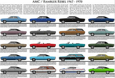 AMC Rambler Rebel model chart poster 1967 1968 1969 1970 Machine 550 770 SST