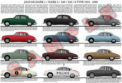 Jaguar Mark 1 & 2 240 340 S-Type model chart poster