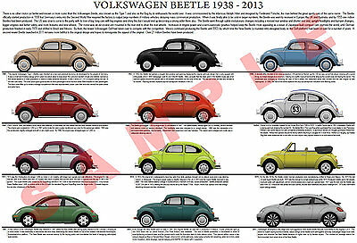 Volkswagen (VW) Beetle evolution poster Herbie Ultima Final Super Cabriiolet