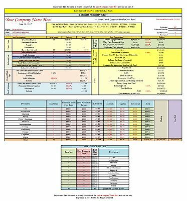 Bristol's Estimating Summary Sheet W/Industrial Mechanical Fab and Erect rates