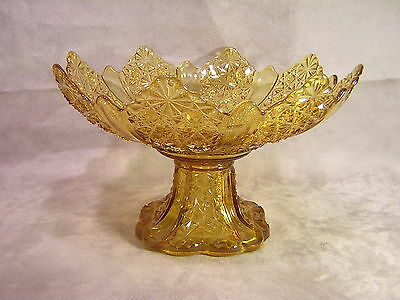 """Daisy and Button Amber 11"""" Wide Compote"""