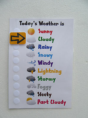 Early Learning Learn The Weather - EYFS / Autism / Non Verbal
