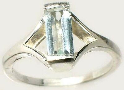 19thC Antique 2/3ct Aquamarine Medieval Byzantine Warrior Invincibility Talisman