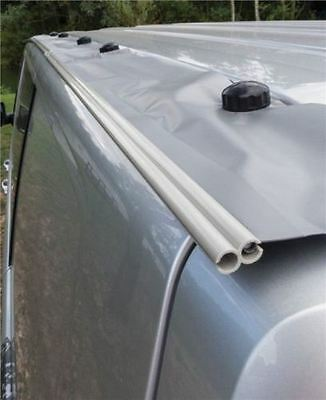 Kampa Limpet Driveaway Kit for Motorhome, Campervan and WV Awnings
