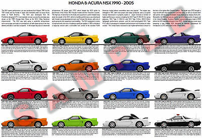 Car posters - Lotus Esprit, Honda NSX, Bentley Arnage, Saab 99, Renault R3 & R4