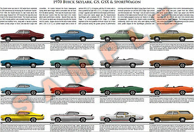 Buick posters - Skylark, GS, GSX, Turbo Regal, Grand National, GNX
