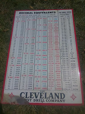 Vintage Cleveland Twist Drill Company Decimal Equivalents Tin Advertising Sign