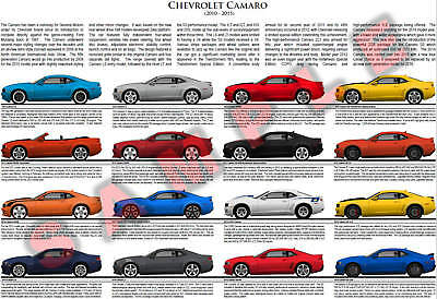 Chevrolet Camaro fifth generation model chart poster LS LT SS RS ZL1 Z/28
