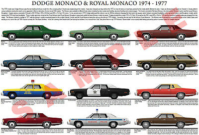 Dodge Monaco poster 1974 - 1977 Custom Brougham Bluesmobile The Blues Brothers