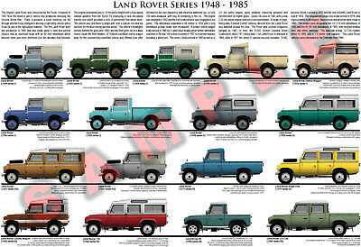 Land Rover series model chart poster 88 107 109 110 127 130 County Stage One V8