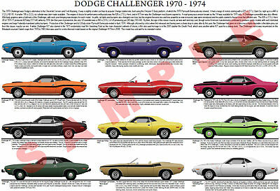 Dodge Challenger 1970 - 1974 poster Deputy WSS R/T SE T/A Rallye Vanishing Point