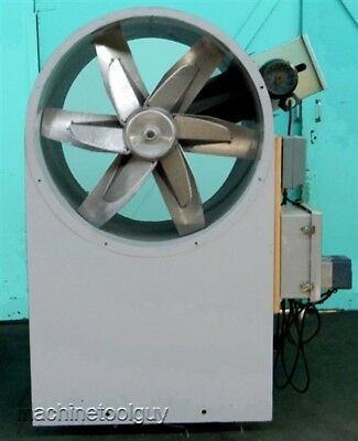"CUSTOM WIND TUNNEL-36"" FAN; DAYTON 2 HP w/FREQUENCY CONTROL~ INDUSTRIAL SHOP FAN"