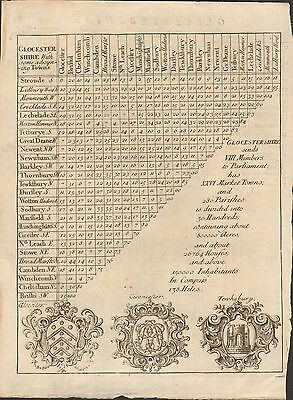 1800 Ca  ANTIQUE MAP-TRIANGULAR DISTANCE CHART-GLOUCESTERSHIRE
