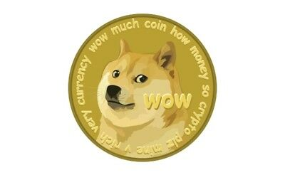 UP TO 800 DOGE, 400 Dogecoin sent directly to your wallet. + 400 MORE MAX BOUNS!