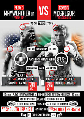 FLOYD MAYWEATHER v CONOR McGREGOR BOXING 25 POSTER PHOTO PRINT