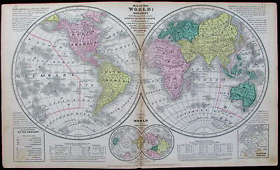 World map barbarous civilized enlightened peoples religions 1853 old themed map