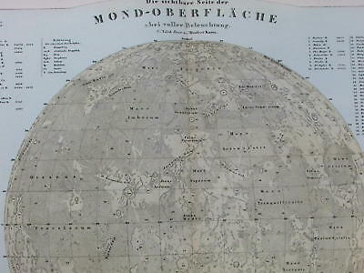 Moon surface moonscape lunar geology topography 1878 Beer Madler Stieler old map
