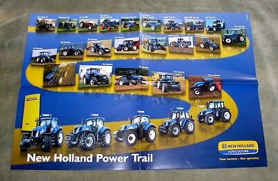 New Holland Tractors Promotional Poster