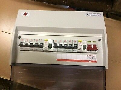 wylex 10 way consumer unit dual 80 amp rcds all plastic ( new).