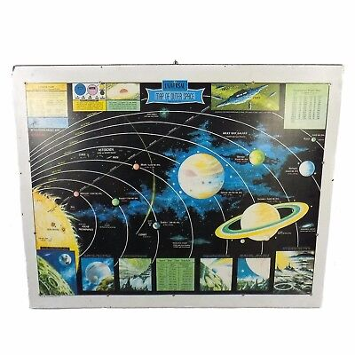 1958 Rand McNALLY Universal Map Outer Space Vintage Wall Planets Hanging Large