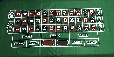 Reversible Roulette and Blackjack Game Layout w/ Free Shipping