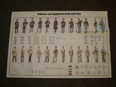 Large Wall Chart. Uniforms & Equipment of the Civil War (American)