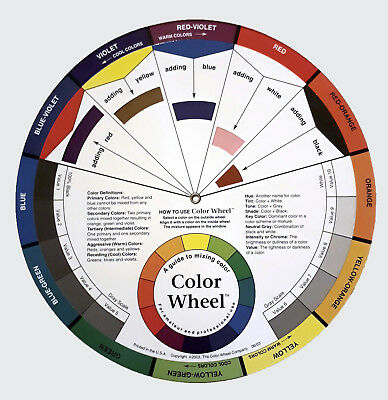 Large Colour Wheel Paint Mixing Guide
