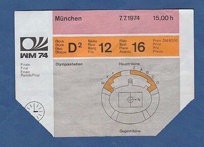 Orig.Ticket   World Cup Germany 1974   FINAL   GERMANY - NETHERLAND  !!  RARITY