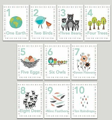 Our Earth Counting Wall Cards in English Number Flash Cards Set of Ten 5x7 Wa...