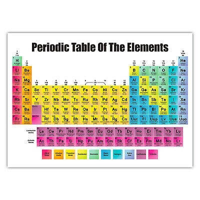 Periodic Table Of The Elements Poster Science Chemistry for Student A3 or A4