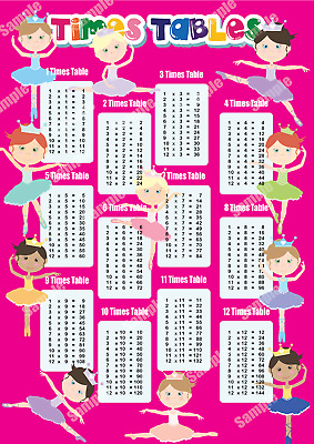 TIMES TABLES POSTER MATHS EDUCATIONAL WALL CHART | GIRLS KIDS CHILDS A4 or A3
