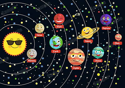 Solar System Poster Kids Children Educations Toy Birthday Gift Boys Girls A4/A3
