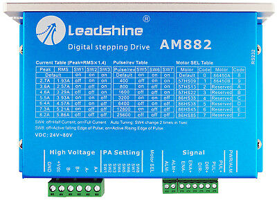 Leadshine AM882 Digital Stepper Motor Driver With Stall Detection Max 80VDC/8.2A